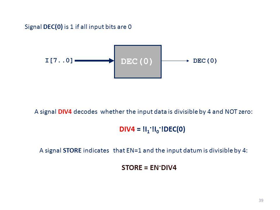 DEC(0) Signal DEC(0) is 1 if all input bits are 0 I[7..0] DEC(0)